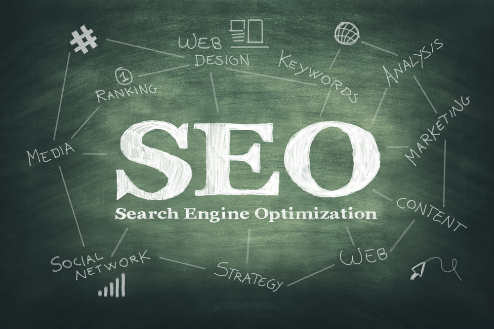 Make Your Website Popular By Doing SEO For Business