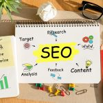 Securing Funds for Your SEO Company